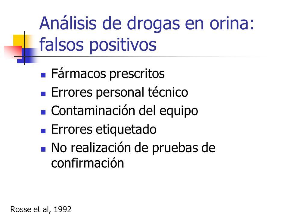 Análisis de drogas en orina: falsos positivos Fármacos prescritos Errores personal técnico Contaminación del equipo Errores etiquetado No realización
