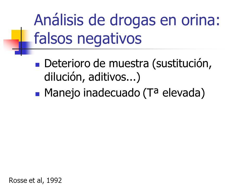 Análisis de drogas en orina: falsos negativos Deterioro de muestra (sustitución, dilución, aditivos...) Manejo inadecuado (Tª elevada) Rosse et al, 19