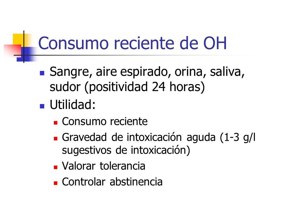 Consumo reciente de OH Sangre, aire espirado, orina, saliva, sudor (positividad 24 horas) Utilidad: Consumo reciente Gravedad de intoxicación aguda (1