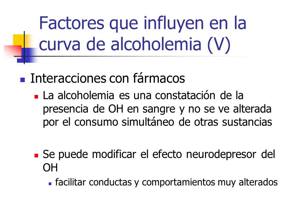 Factores que influyen en la curva de alcoholemia (V) Interacciones con fármacos La alcoholemia es una constatación de la presencia de OH en sangre y n