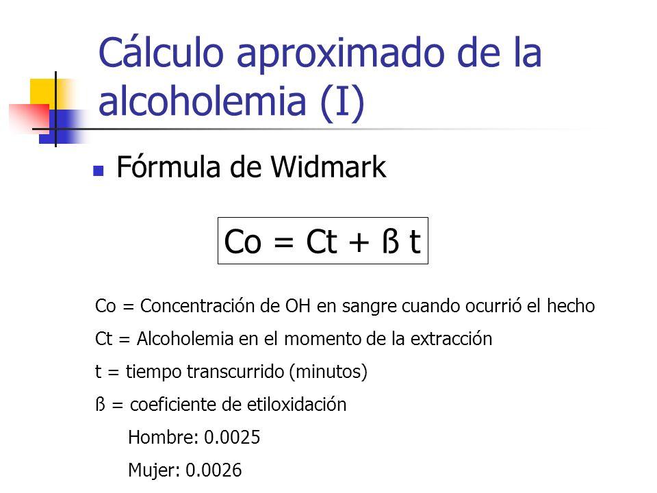 Cálculo aproximado de la alcoholemia (I) Fórmula de Widmark Co = Ct + ß t Co = Concentración de OH en sangre cuando ocurrió el hecho Ct = Alcoholemia
