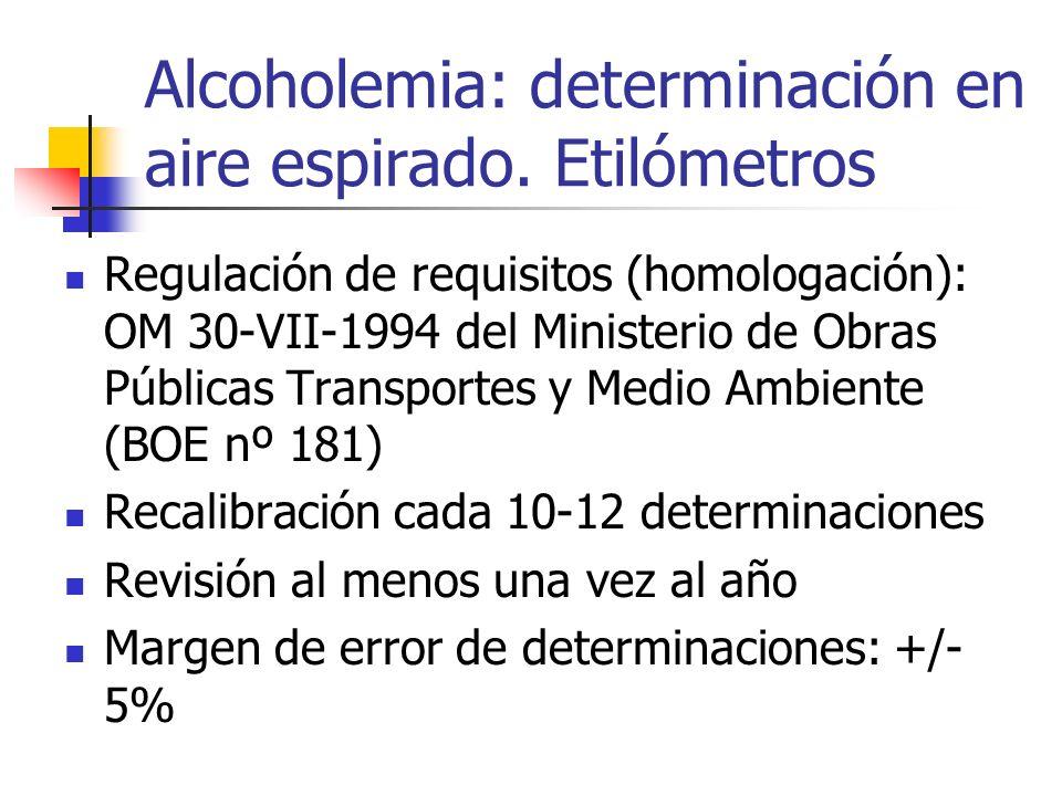 Alcoholemia: determinación en aire espirado. Etilómetros Regulación de requisitos (homologación): OM 30-VII-1994 del Ministerio de Obras Públicas Tran
