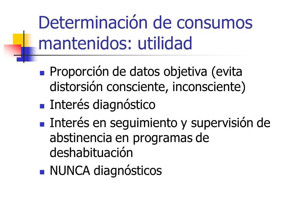 Determinación de consumos mantenidos: utilidad Proporción de datos objetiva (evita distorsión consciente, inconsciente) Interés diagnóstico Interés en