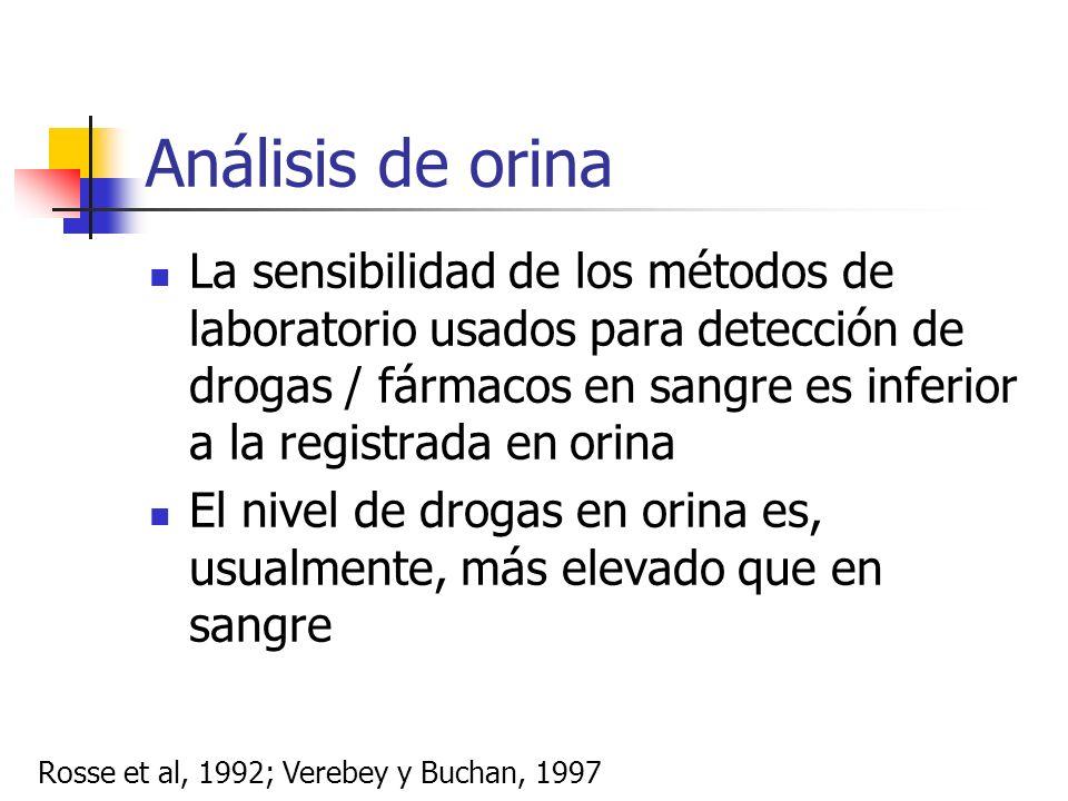 Análisis de orina La sensibilidad de los métodos de laboratorio usados para detección de drogas / fármacos en sangre es inferior a la registrada en or