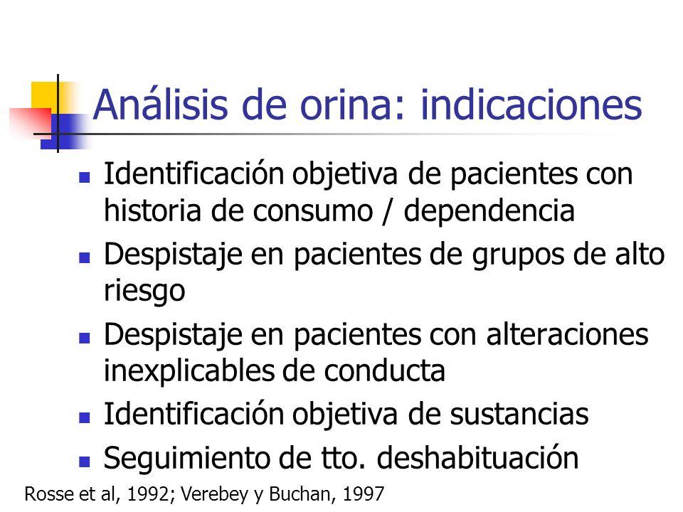 Análisis de orina: indicaciones Identificación objetiva de pacientes con historia de consumo / dependencia Despistaje en pacientes de grupos de alto r