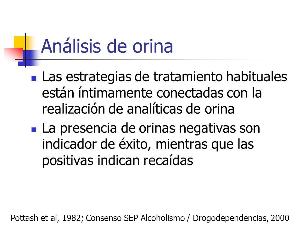 Análisis de orina Las estrategias de tratamiento habituales están íntimamente conectadas con la realización de analíticas de orina La presencia de ori