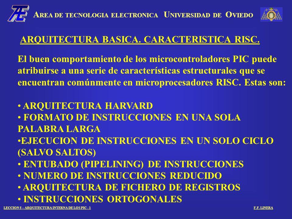 A REA DE TECNOLOGIA ELECTRONICA U NIVERSIDAD DE O VIEDO LECCION 5 – ARQUITECTURA INTERNA DE LOS PIC - 2F.F.