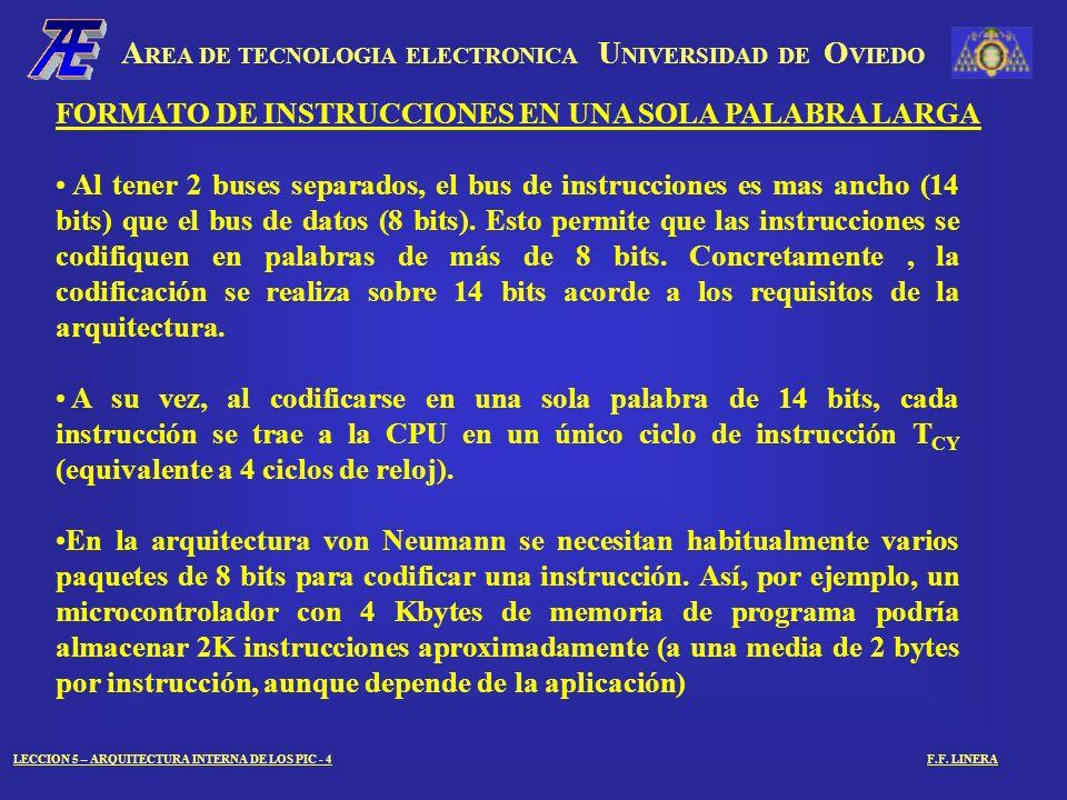 A REA DE TECNOLOGIA ELECTRONICA U NIVERSIDAD DE O VIEDO LECCION 5 – ARQUITECTURA INTERNA DE LOS PIC - 4F.F.
