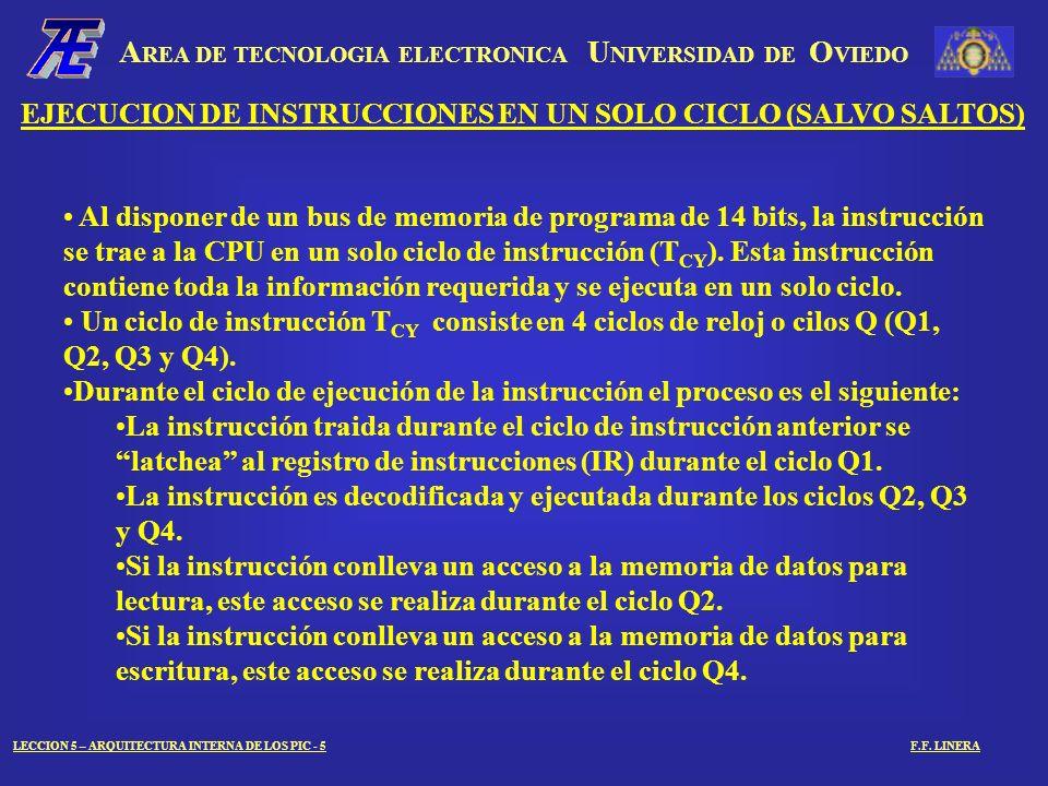 A REA DE TECNOLOGIA ELECTRONICA U NIVERSIDAD DE O VIEDO LECCION 5 – ARQUITECTURA INTERNA DE LOS PIC - 6F.F.