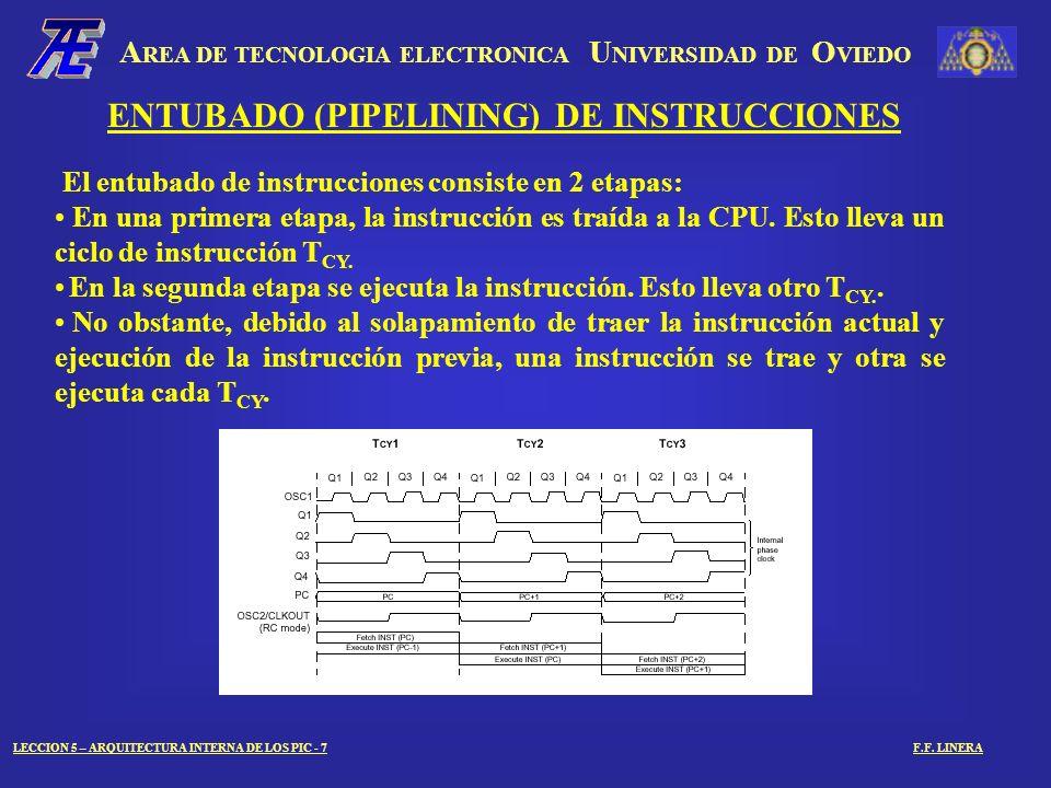 A REA DE TECNOLOGIA ELECTRONICA U NIVERSIDAD DE O VIEDO LECCION 5 – ARQUITECTURA INTERNA DE LOS PIC - 8F.F.