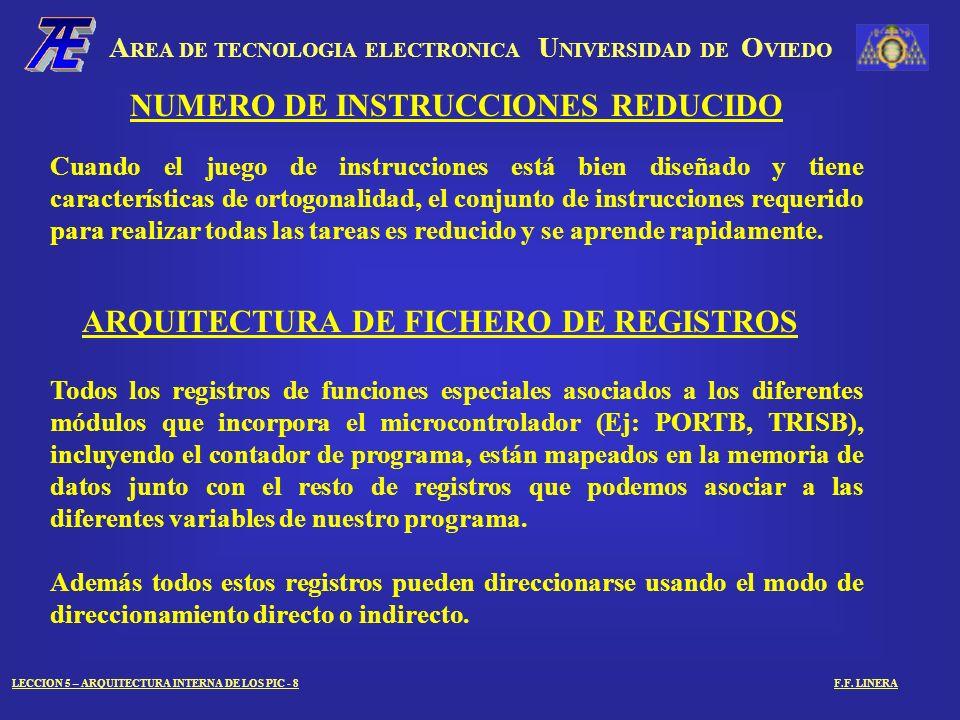 A REA DE TECNOLOGIA ELECTRONICA U NIVERSIDAD DE O VIEDO LECCION 5 – ARQUITECTURA INTERNA DE LOS PIC - 9F.F.