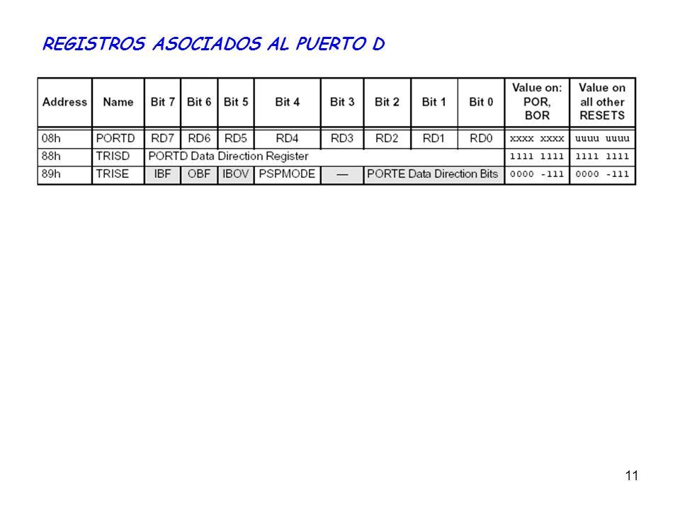 11 REGISTROS ASOCIADOS AL PUERTO D