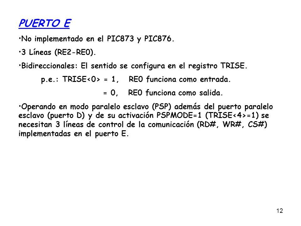 12 PUERTO E No implementado en el PIC873 y PIC876. 3 Líneas (RE2-RE0). Bidireccionales: El sentido se configura en el registro TRISE. p.e.: TRISE = 1,