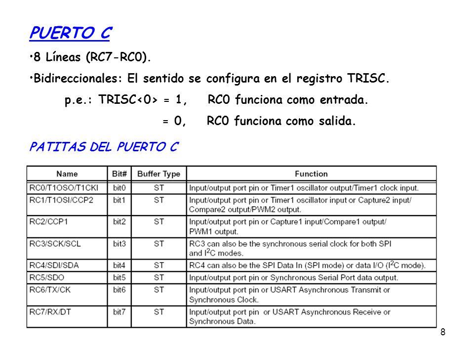 8 PUERTO C 8 Líneas (RC7-RC0). Bidireccionales: El sentido se configura en el registro TRISC. p.e.: TRISC = 1, RC0 funciona como entrada. = 0, RC0 fun