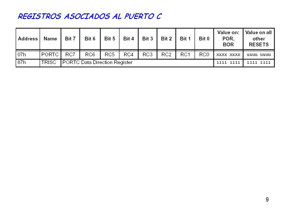 10 PUERTO D No implementado en el PIC873 y PIC876.