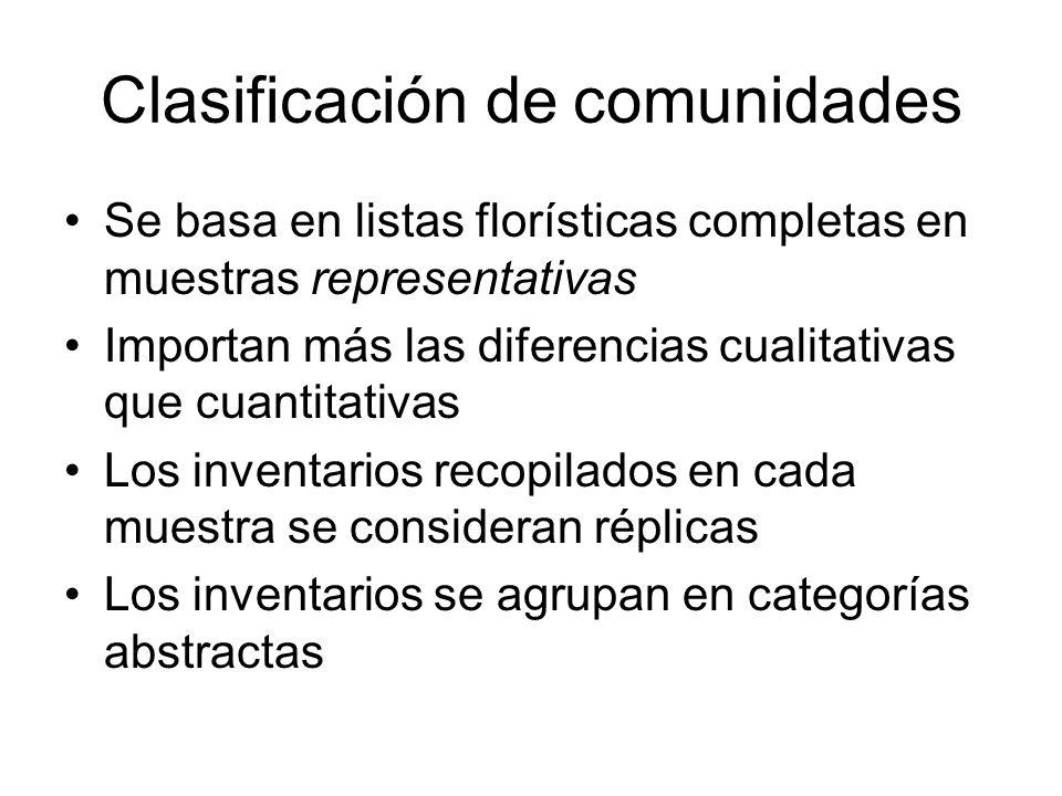 Clasificación de comunidades Se basa en listas florísticas completas en muestras representativas Importan más las diferencias cualitativas que cuantit