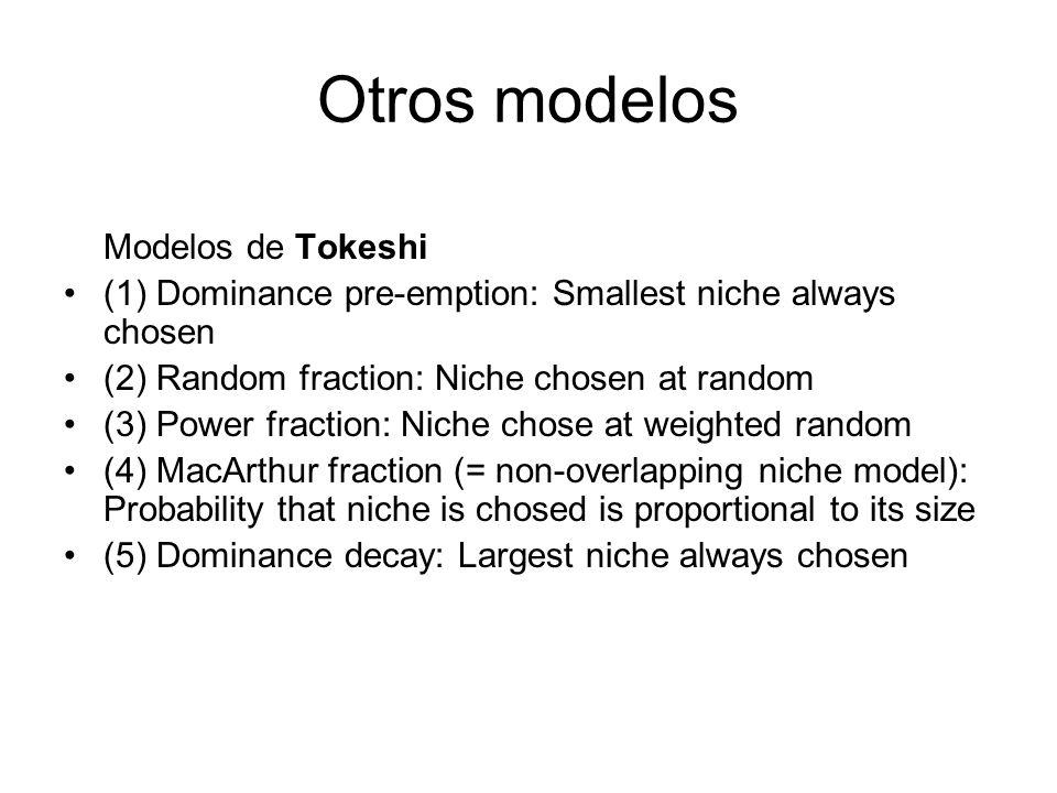 Otros modelos Modelos de Tokeshi (1) Dominance pre-emption: Smallest niche always chosen (2) Random fraction: Niche chosen at random (3) Power fractio
