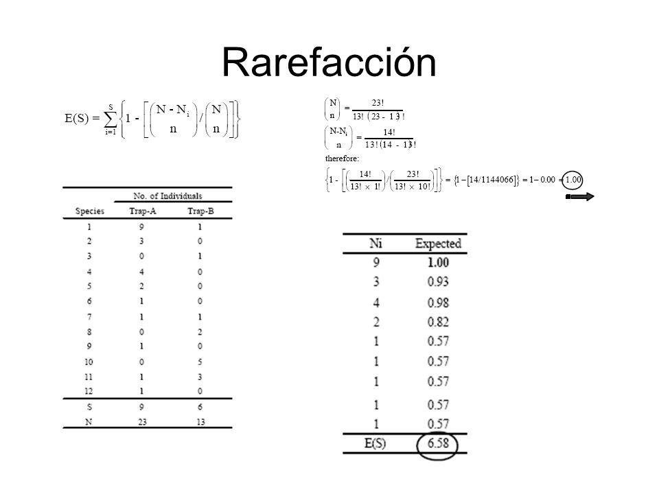 Rarefacción