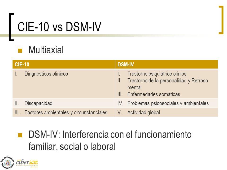 CIE-10 vs DSM-IV Multiaxial DSM-IV: Interferencia con el funcionamiento familiar, social o laboral CIE-10DSM-IV I.Diagnósticos clínicosI.Trastorno psi