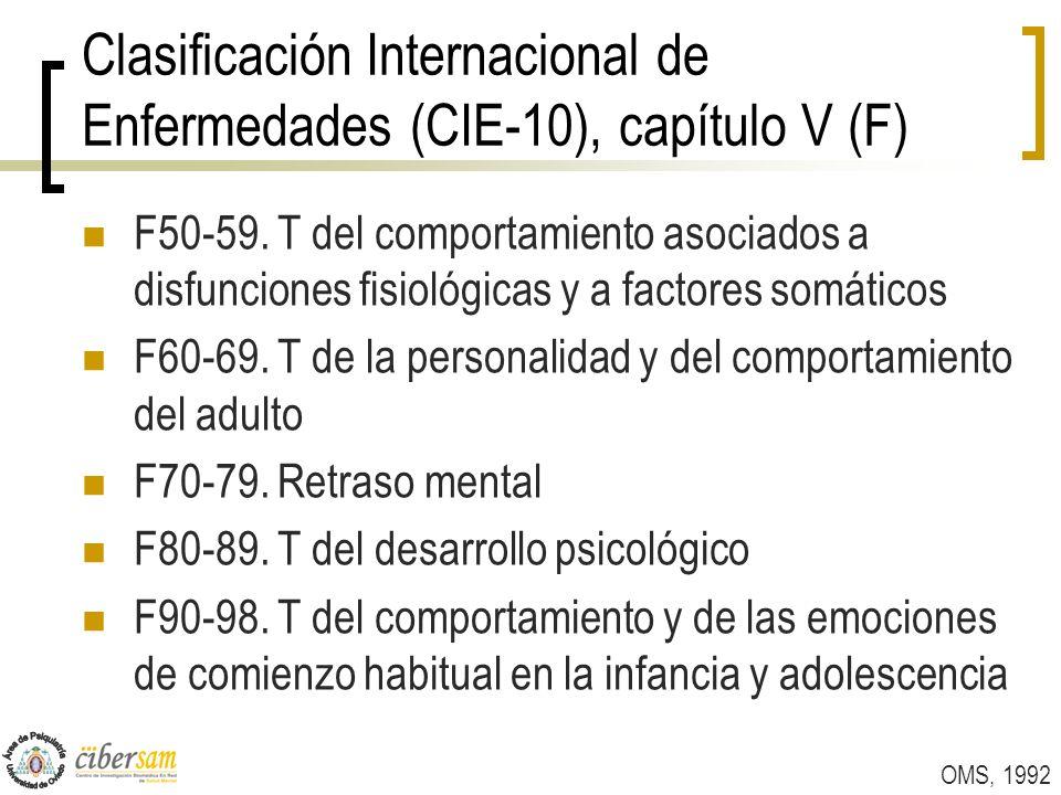 Clasificación Internacional de Enfermedades (CIE-10), capítulo V (F) F50-59. T del comportamiento asociados a disfunciones fisiológicas y a factores s