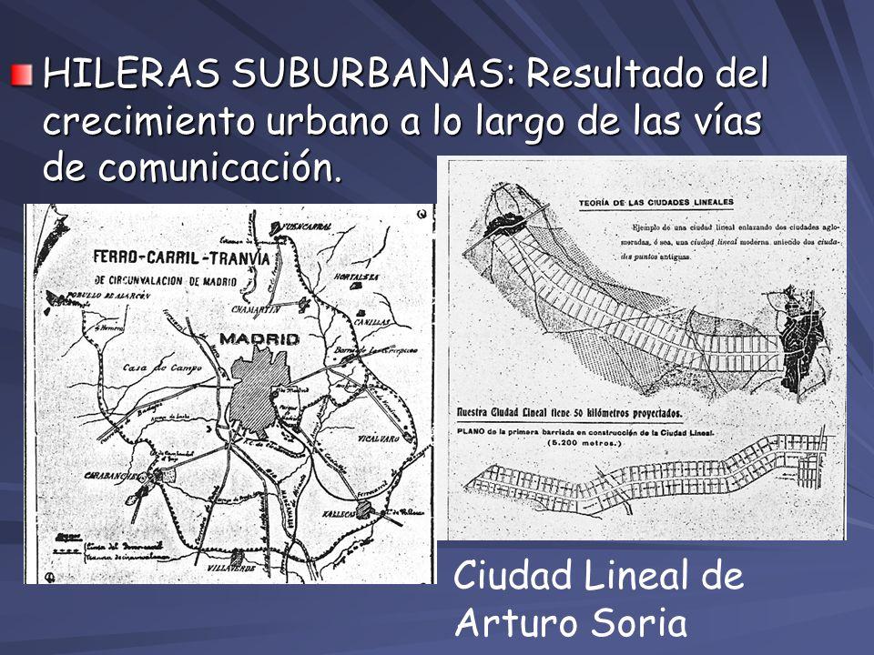 HILERAS SUBURBANAS: Resultado del crecimiento urbano a lo largo de las vías de comunicación. Ciudad Lineal de Arturo Soria