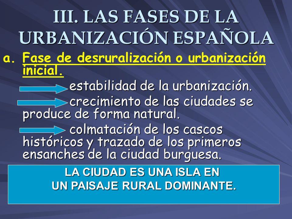 III. LAS FASES DE LA URBANIZACIÓN ESPAÑOLA a. a.Fase de desruralización o urbanización inicial. estabilidad de la urbanización. estabilidad de la urba