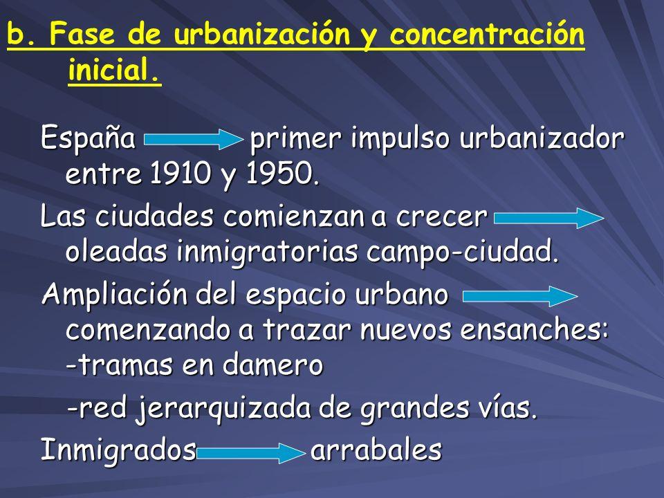 b. Fase de urbanización y concentración inicial. España primer impulso urbanizador entre 1910 y 1950. Las ciudades comienzan a crecer oleadas inmigrat
