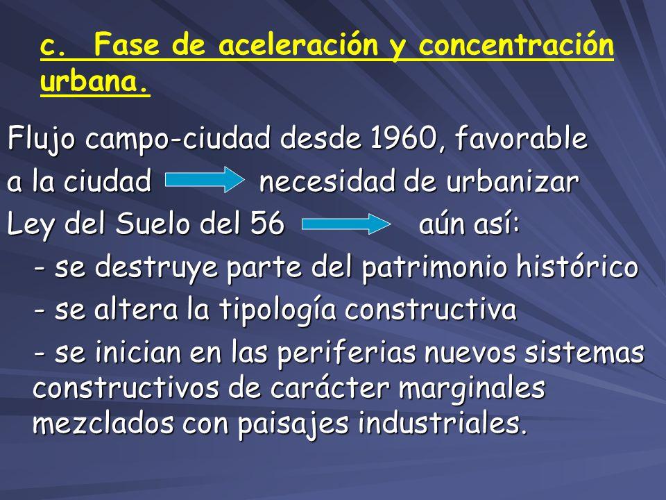 c. Fase de aceleración y concentración urbana. Flujo campo-ciudad desde 1960, favorable a la ciudad necesidad de urbanizar Ley del Suelo del 56 aún as