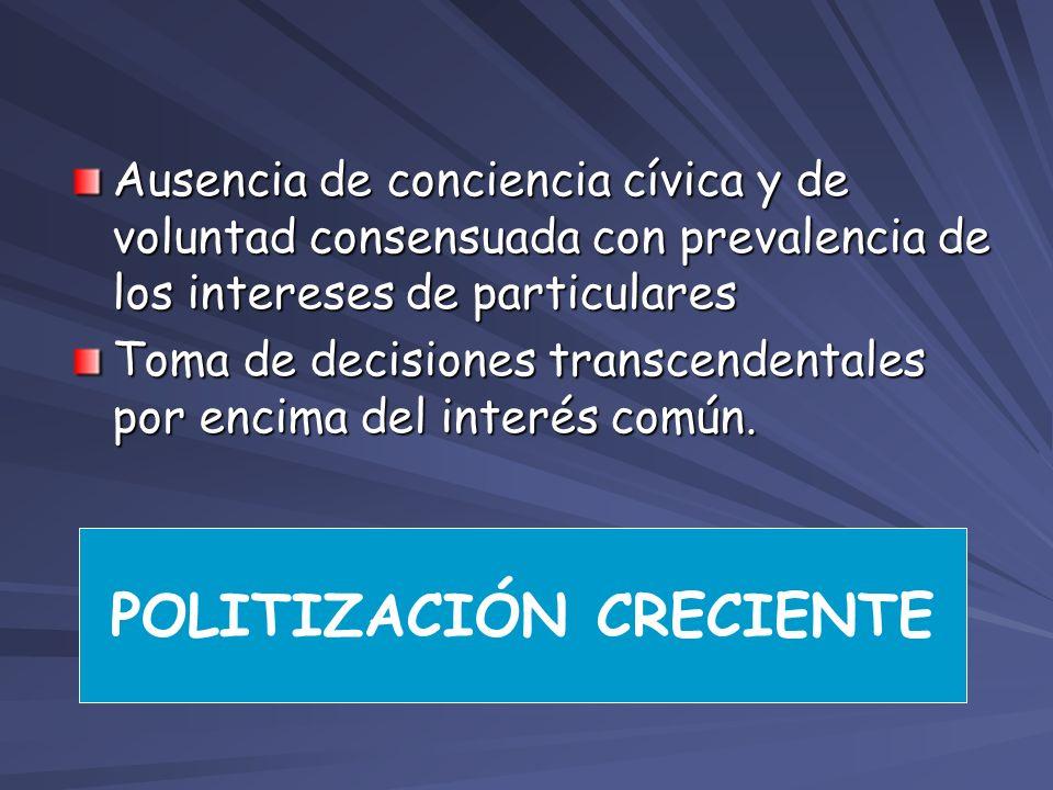 Ausencia de conciencia cívica y de voluntad consensuada con prevalencia de los intereses de particulares Toma de decisiones transcendentales por encim