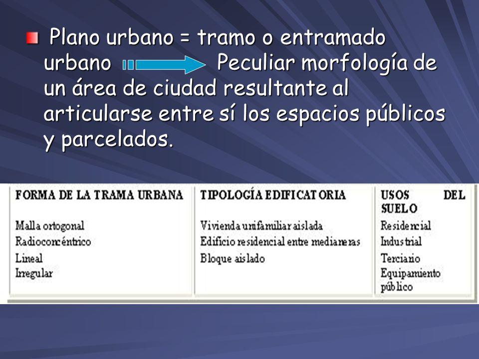 Plano urbano = tramo o entramado urbano Peculiar morfología de un área de ciudad resultante al articularse entre sí los espacios públicos y parcelados