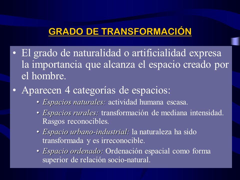FACTORES DE LA ESTRUCTURA ESPACIAL Y MODELOS TERRITORIALES ( II ) Criterios para la obtención de prototipos (factores de la estructura espacial): - Gr