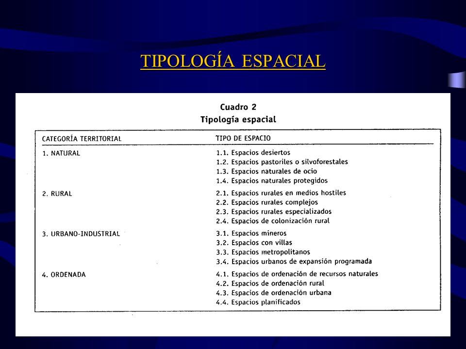 LAS CATEGORIAS TERRITORIALES UNIVERSALES