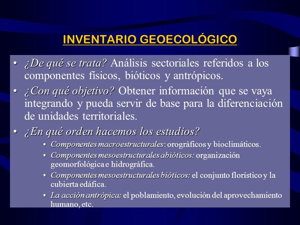 PARTE PRÁCTICA DEL MÉTODO DE BERTRAND FASES DEFINICIÓN DE LA ESTRUCTURA TAXONÓMICA FASE DE RECONOCIMIENTO FASE DE SÍNTESIS INVENTARIO GEOECOLÓGICO
