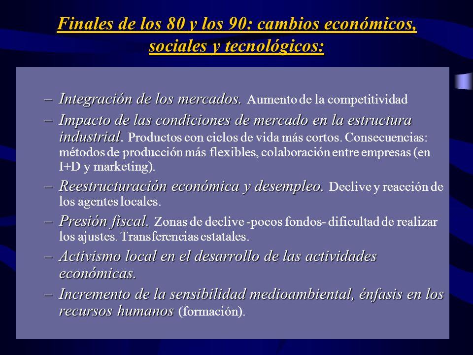 EL CAMBIO EN EL CONTEXTO ECONÓMICO INTERNACIONAL Crisis de las economías industrializadas: recesión y desempleo. Finales de los 80 y los 90: cambios e