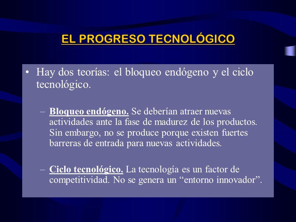 LOS FACTORES DE DECLIVE EN LAS REGIONES DE ANTIGUA INDUSTRIALIZACIÓN El declive como causa de las nuevas estrategias de desarrollo endógeno. ¿A qué se