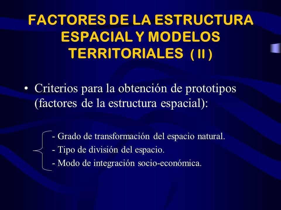 FACTORES DE LA ESTRUCTURA ESPACIAL Y MODELOS TERRITORIALES ( II ) Criterios para la obtención de prototipos (factores de la estructura espacial): - Grado de transformación del espacio natural.