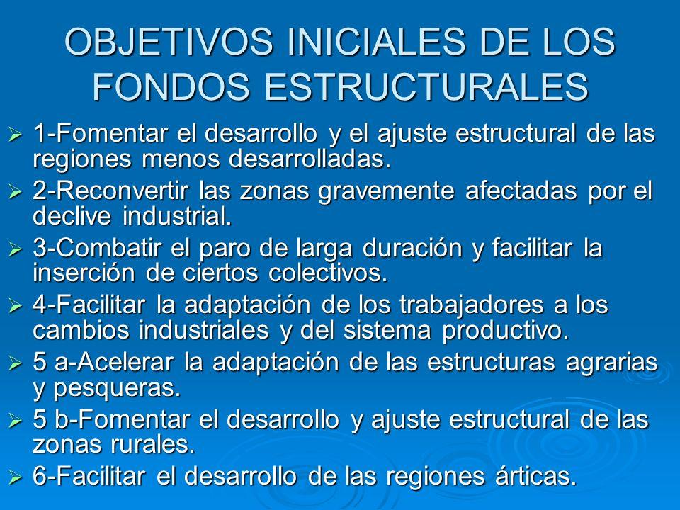 OBJETIVOS INICIALES DE LOS FONDOS ESTRUCTURALES 1-Fomentar el desarrollo y el ajuste estructural de las regiones menos desarrolladas. 1-Fomentar el de