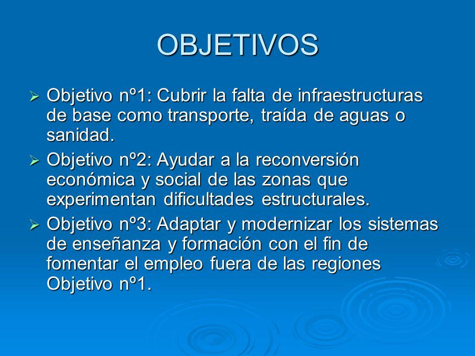 OBJETIVOS Objetivo nº1: Cubrir la falta de infraestructuras de base como transporte, traída de aguas o sanidad. Objetivo nº1: Cubrir la falta de infra