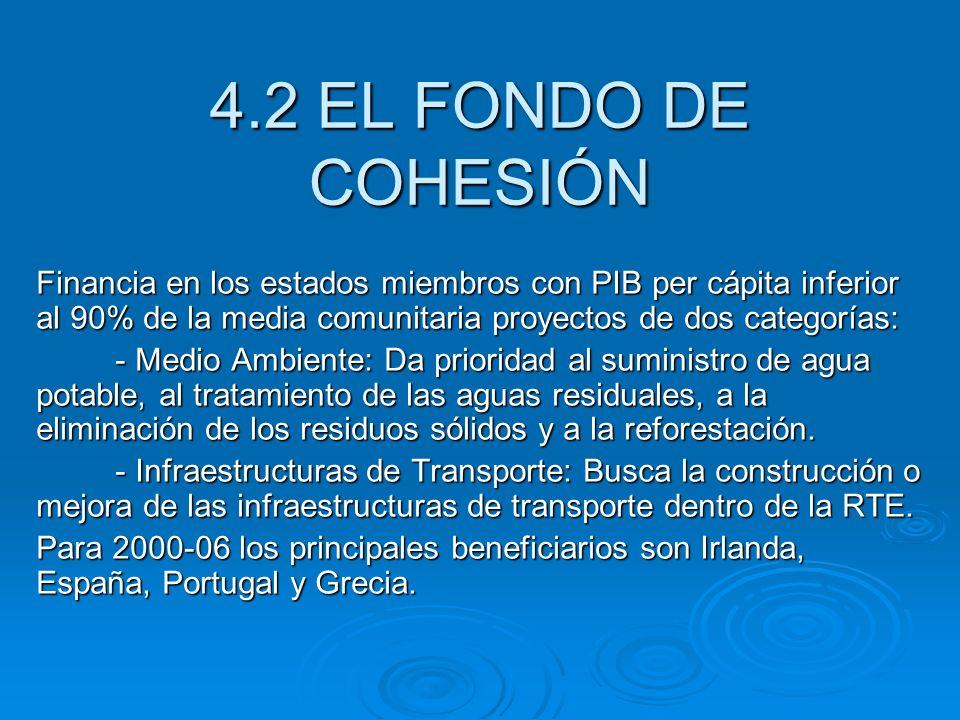4.2 EL FONDO DE COHESIÓN Financia en los estados miembros con PIB per cápita inferior al 90% de la media comunitaria proyectos de dos categorías: - Me