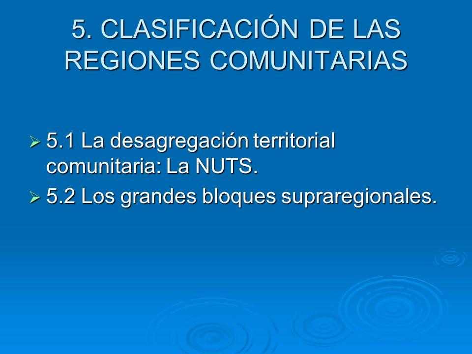 5. CLASIFICACIÓN DE LAS REGIONES COMUNITARIAS 5.1 La desagregación territorial comunitaria: La NUTS. 5.1 La desagregación territorial comunitaria: La