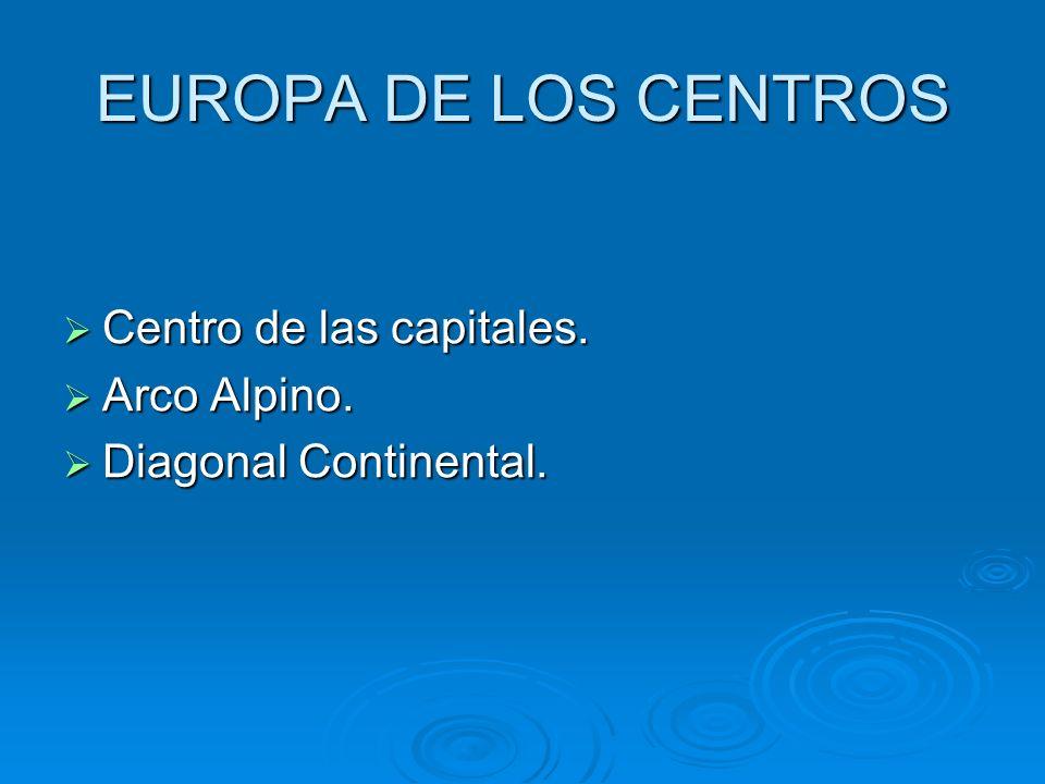 EUROPA DE LOS CENTROS Centro de las capitales. Centro de las capitales. Arco Alpino. Arco Alpino. Diagonal Continental. Diagonal Continental.