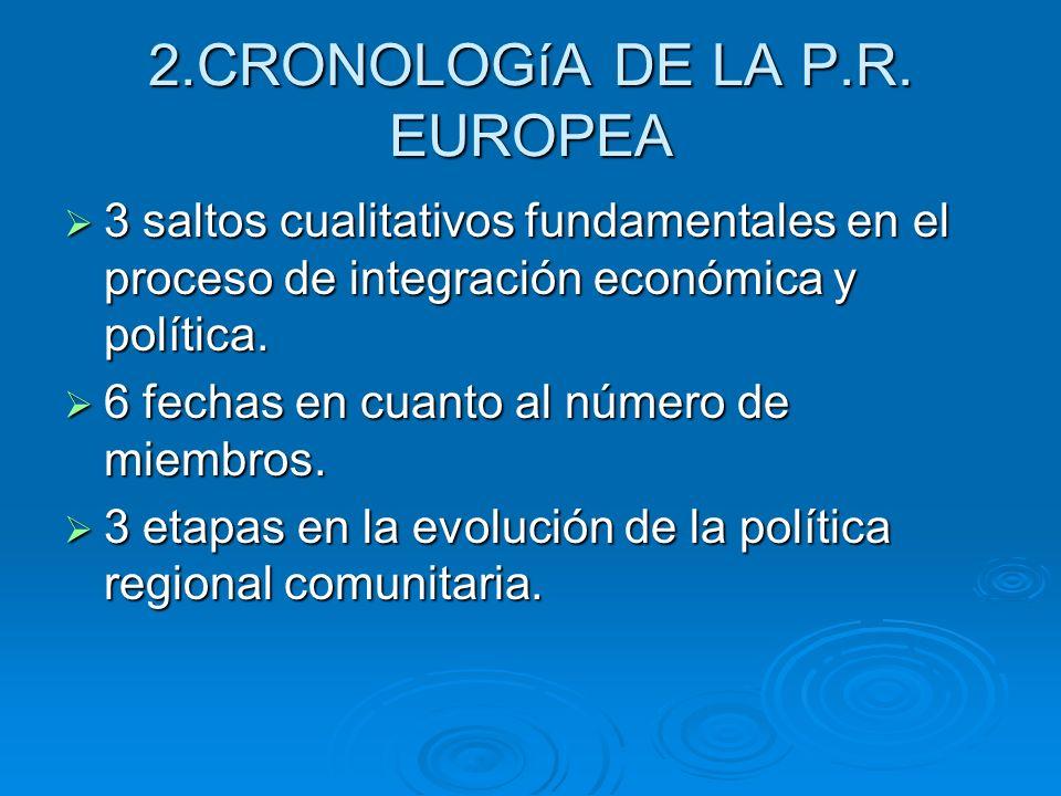 2.CRONOLOGíA DE LA P.R. EUROPEA 3 saltos cualitativos fundamentales en el proceso de integración económica y política. 3 saltos cualitativos fundament