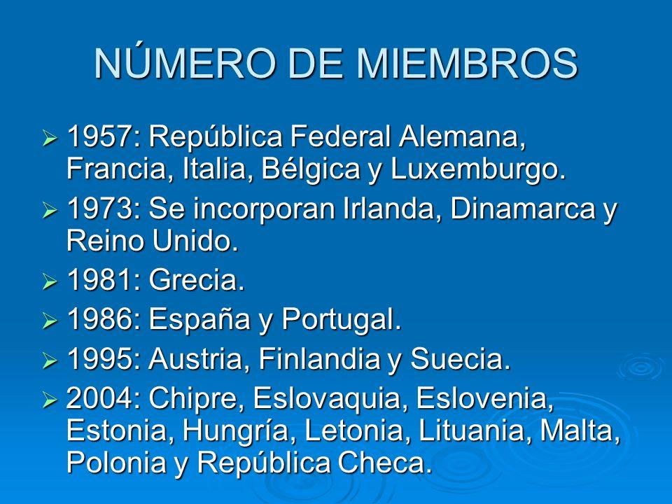 NÚMERO DE MIEMBROS 1957: República Federal Alemana, Francia, Italia, Bélgica y Luxemburgo. 1957: República Federal Alemana, Francia, Italia, Bélgica y