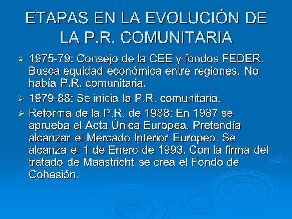 ETAPAS EN LA EVOLUCIÓN DE LA P.R. COMUNITARIA 1975-79: Consejo de la CEE y fondos FEDER. Busca equidad económica entre regiones. No había P.R. comunit