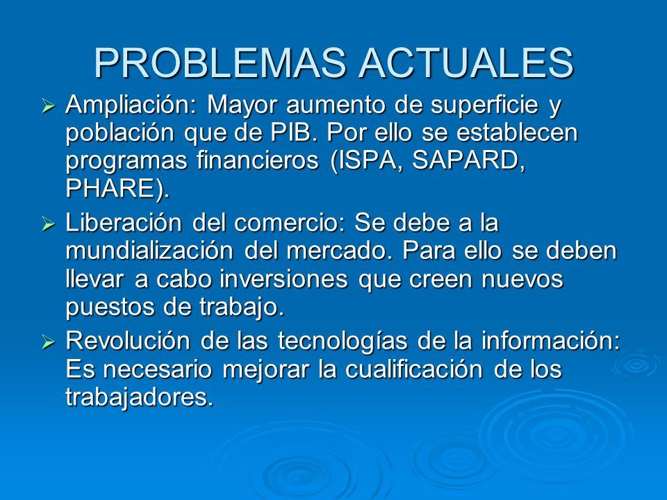 PROBLEMAS ACTUALES Ampliación: Mayor aumento de superficie y población que de PIB. Por ello se establecen programas financieros (ISPA, SAPARD, PHARE).
