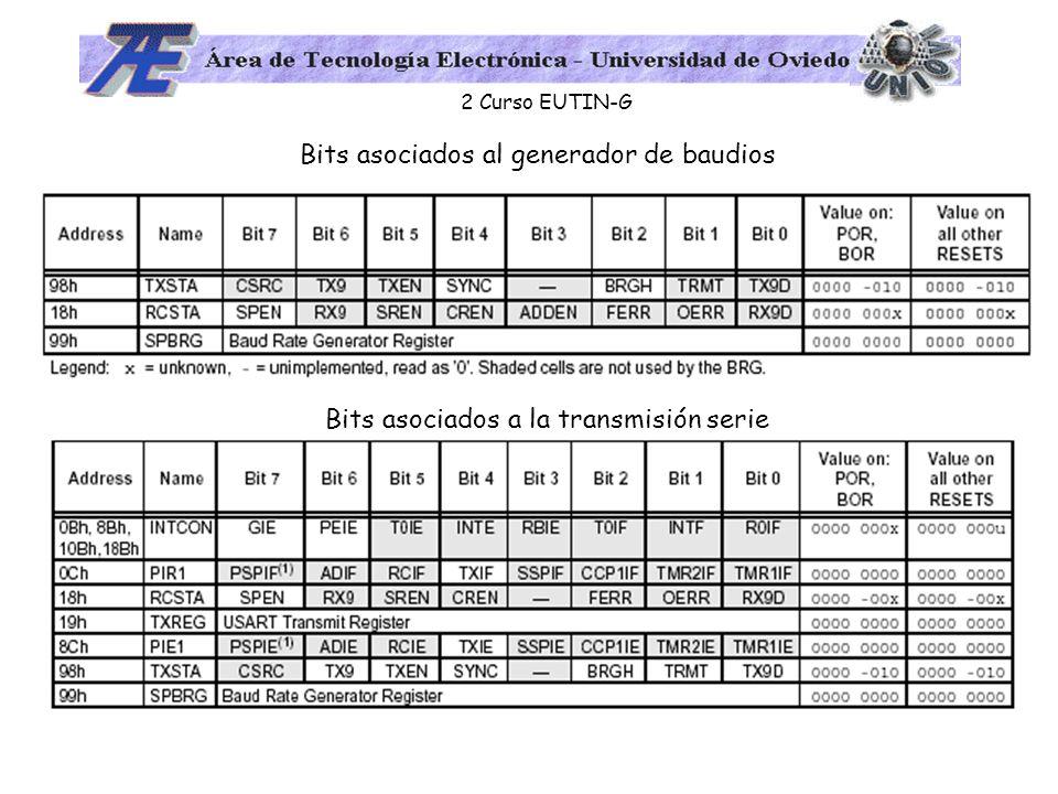 2 Curso EUTIN-G Bits asociados al generador de baudios Bits asociados a la transmisión serie