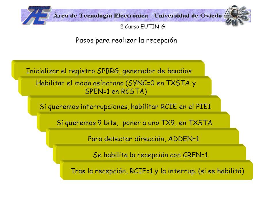 2 Curso EUTIN-G Pasos para realizar la recepción Inicializar el registro SPBRG, generador de baudios Habilitar el modo asíncrono (SYNC=0 en TXSTA y SP