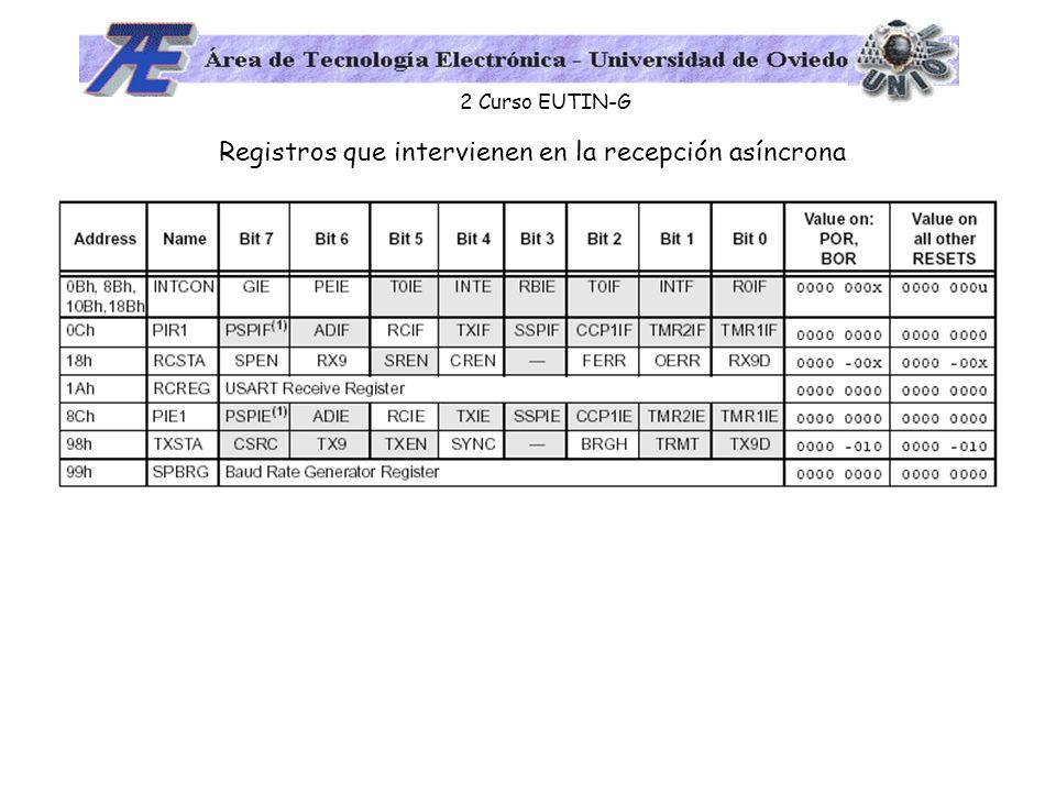 2 Curso EUTIN-G Registros que intervienen en la recepción asíncrona
