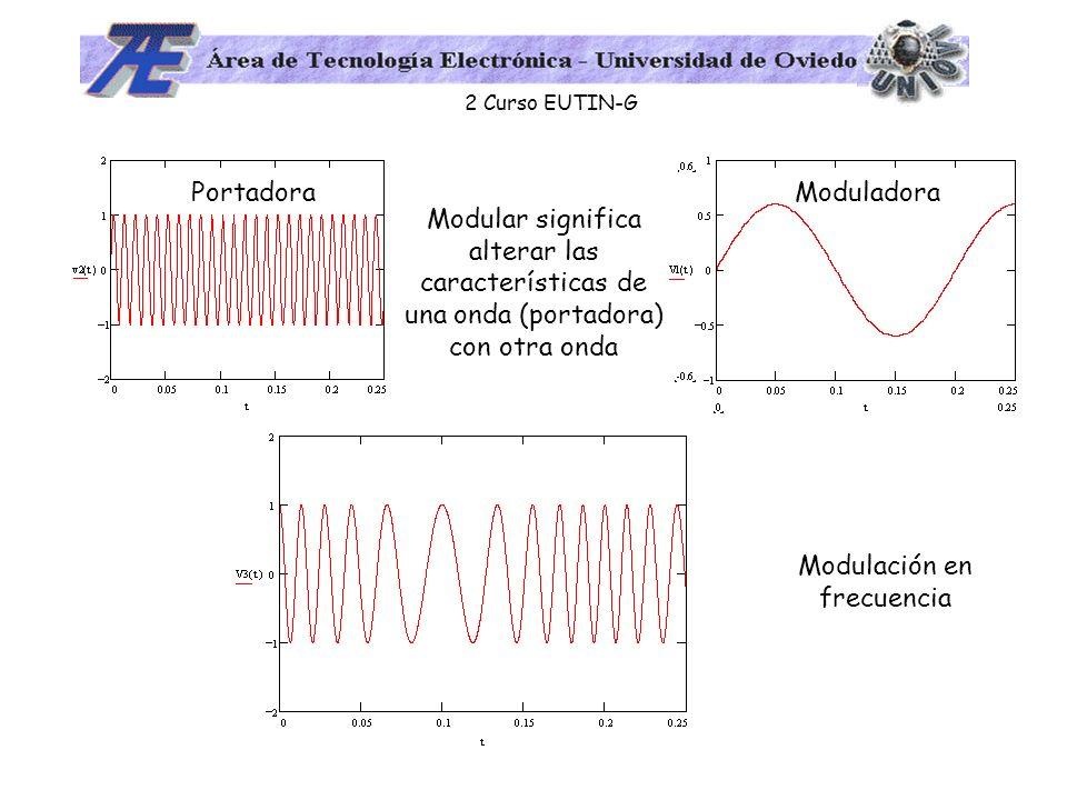 2 Curso EUTIN-G PortadoraModuladora Modular significa alterar las características de una onda (portadora) con otra onda Modulación en frecuencia