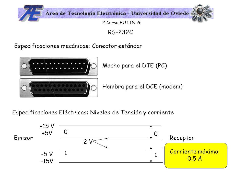 2 Curso EUTIN-G Especificaciones mecánicas: Conector estándar Macho para el DTE (PC) Hembra para el DCE (modem) Especificaciones Eléctricas: Niveles d